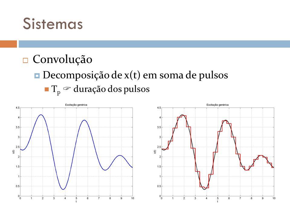 Sistemas Convolução Decomposição de x(t) em soma de pulsos T p duração dos pulsos