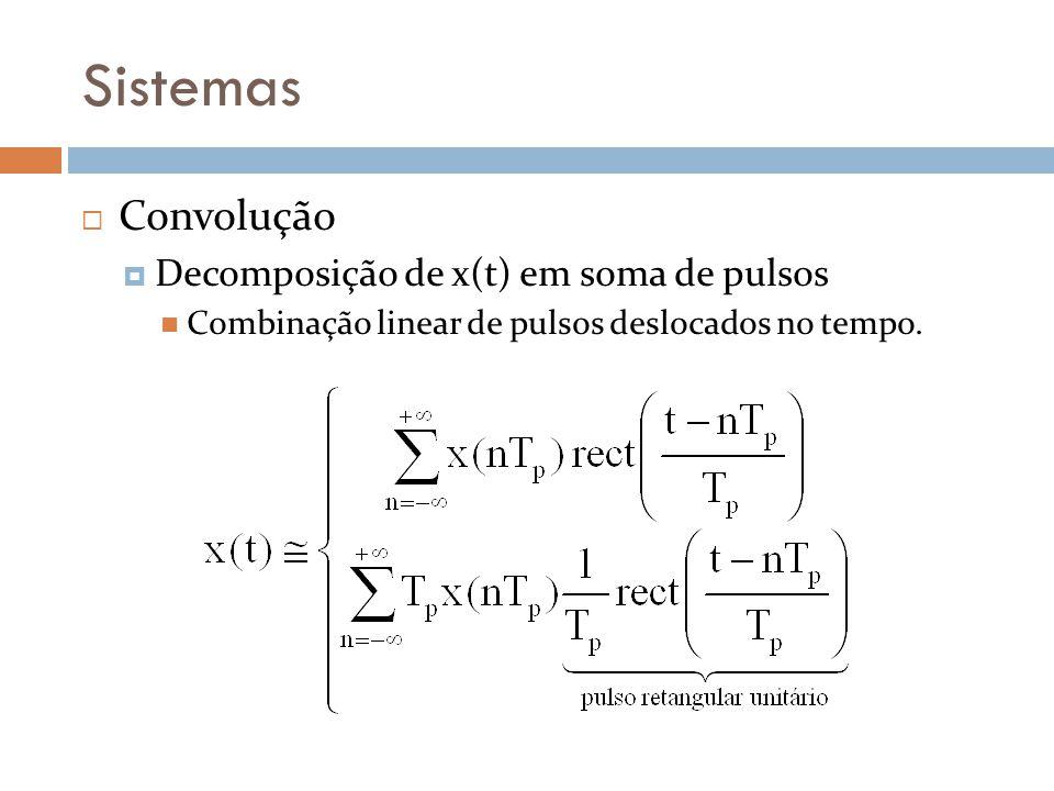 Sistemas Convolução Decomposição de x(t) em soma de pulsos Combinação linear de pulsos deslocados no tempo.