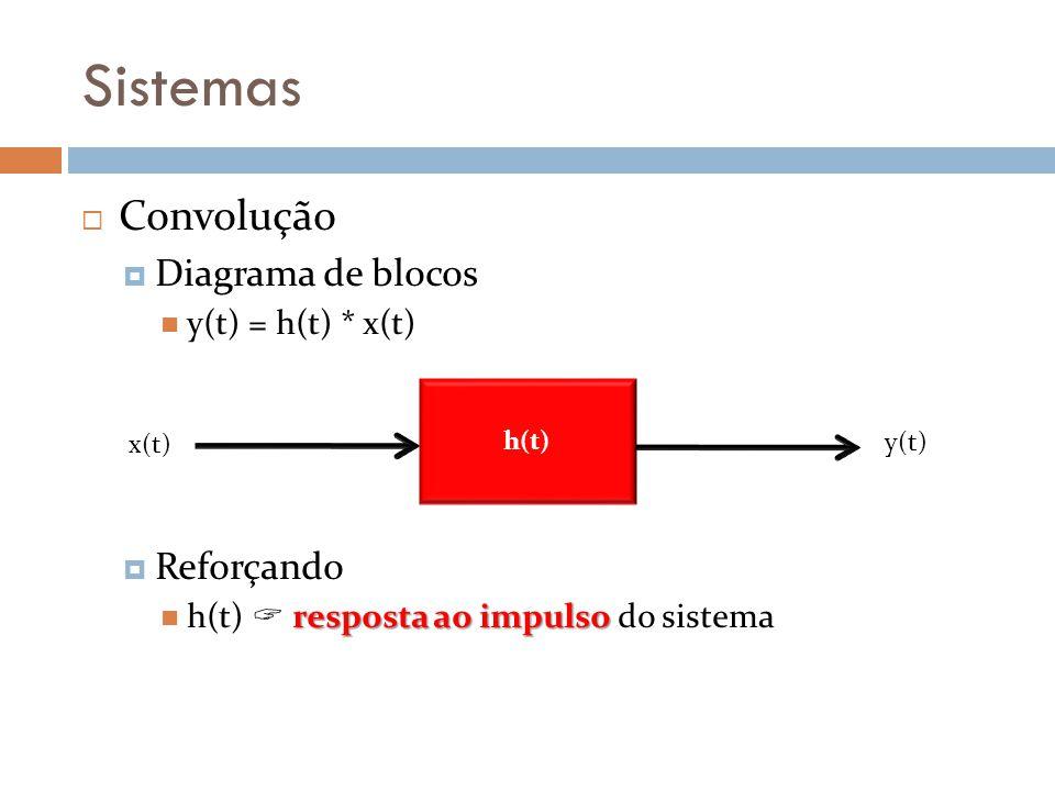 Sistemas Convolução Diagrama de blocos y(t) = h(t) * x(t) Reforçando resposta ao impulso h(t) resposta ao impulso do sistema h(t) x(t) y(t)