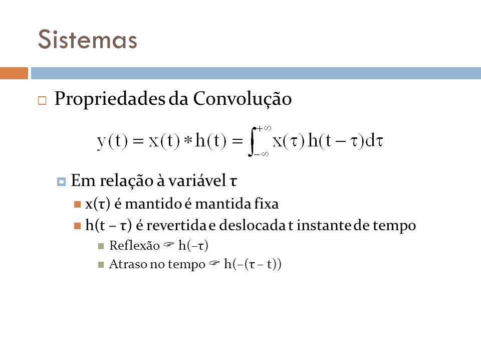 Sistemas Propriedades da Convolução Em relação à variável τ x(τ) é mantido é mantida fixa h(t – τ) é revertida e deslocada t instante de tempo Reflexã