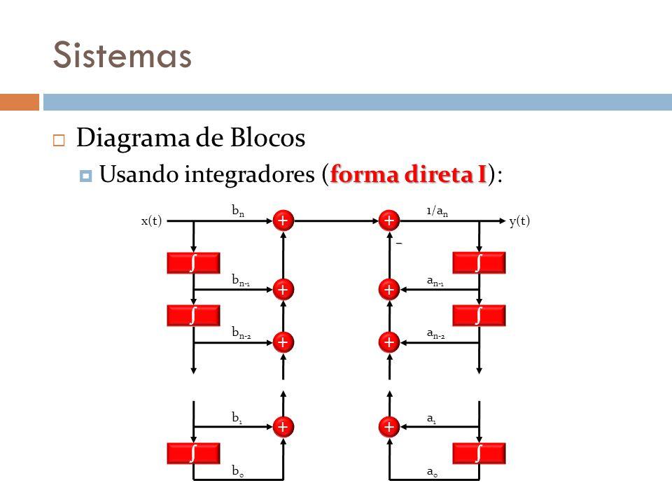 Sistemas Diagrama de Blocos forma direta I Usando integradores (forma direta I): + + + + bnbn b n-1 b n-2 b1b1 b0b0 x(t) 1/a n a n-1 a n-2 a1a1 a0a0 y
