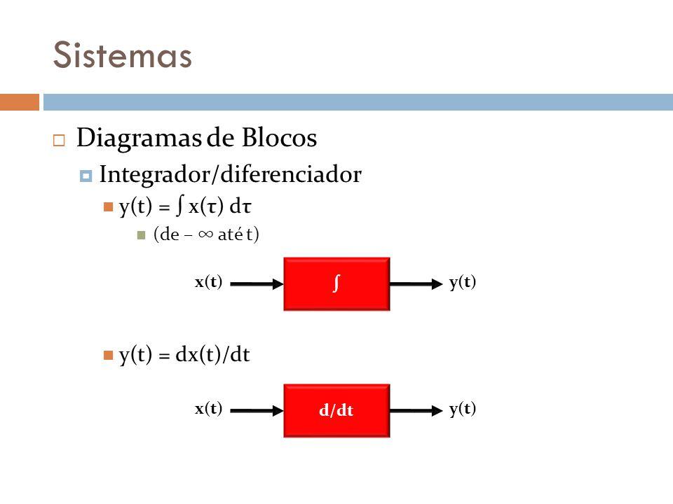 Sistemas Diagramas de Blocos Integrador/diferenciador y(t) = x(τ) dτ (de – até t) y(t) = dx(t)/dt y(t)x(t) d/dt y(t)x(t)