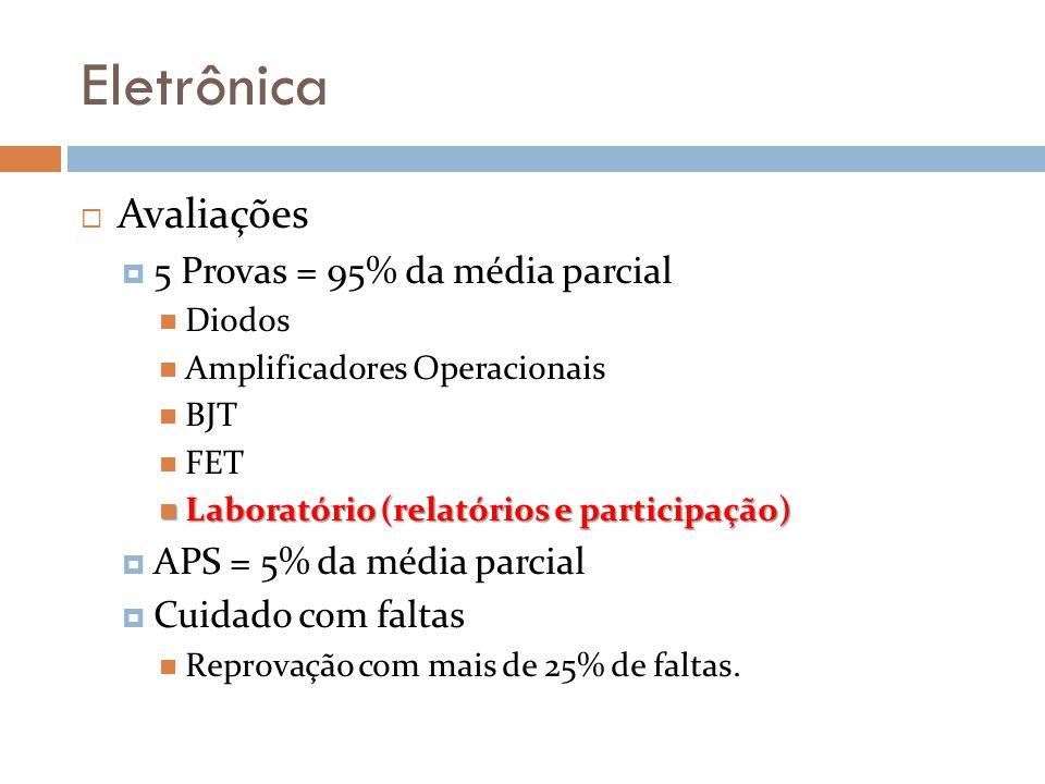 Eletrônica Avaliações 5 Provas = 95% da média parcial Diodos Amplificadores Operacionais BJT FET Laboratório (relatórios e participação) Laboratório (relatórios e participação) APS = 5% da média parcial Cuidado com faltas Reprovação com mais de 25% de faltas.