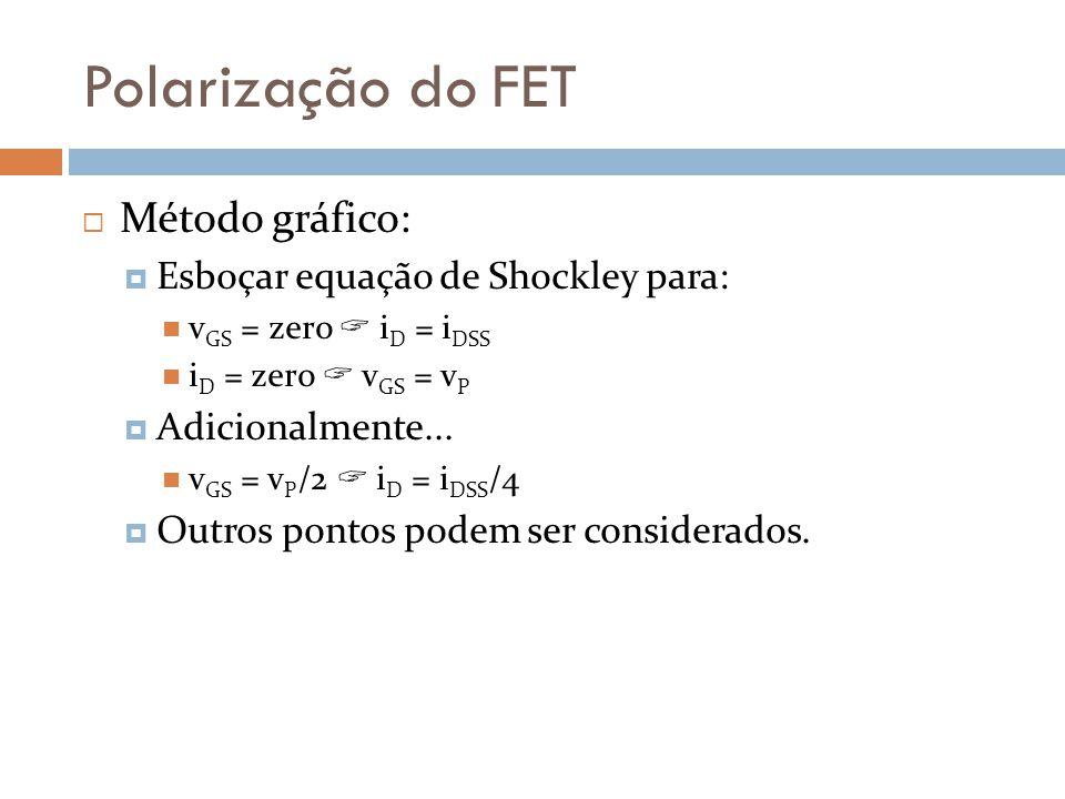 Polarização do FET Método gráfico: Esboçar equação de Shockley para: v GS = zero i D = i DSS i D = zero v GS = v P Adicionalmente... v GS = v P /2 i D