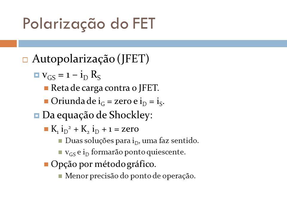 Polarização do FET Autopolarização (JFET) v GS = 1 – i D R S Reta de carga contra o JFET. Oriunda de i G = zero e i D = i S. Da equação de Shockley: K