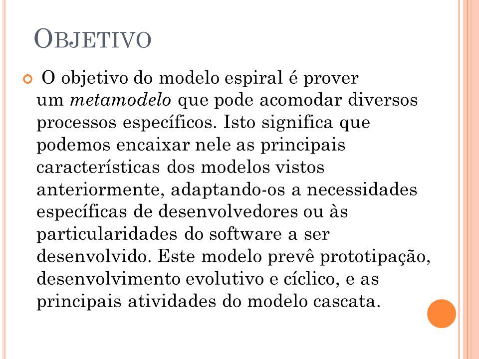 O BJETIVO O objetivo do modelo espiral é prover um metamodelo que pode acomodar diversos processos específicos.
