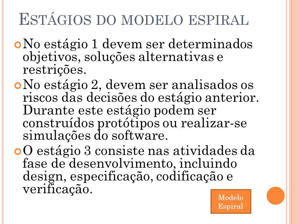 E STÁGIOS DO MODELO ESPIRAL No estágio 1 devem ser determinados objetivos, soluções alternativas e restrições.