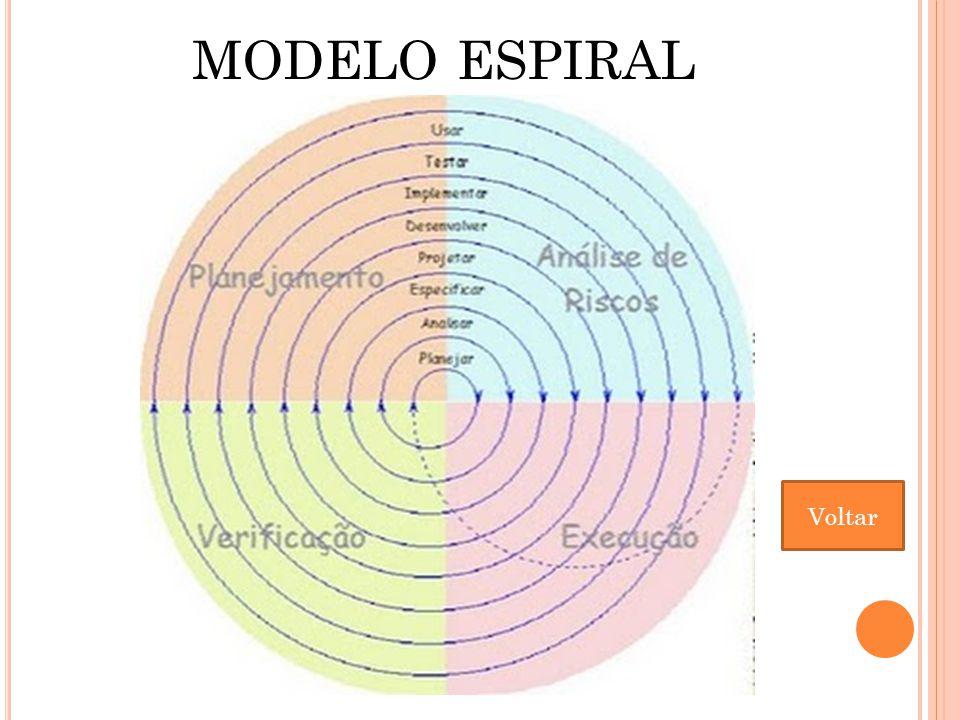 MODELO ESPIRAL Voltar