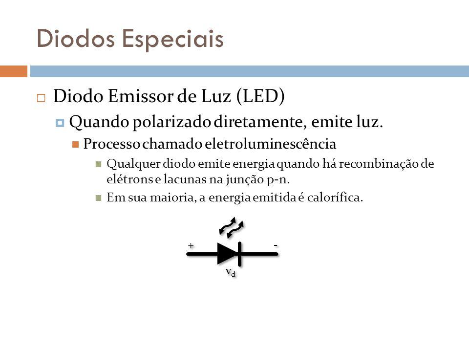 Diodos Especiais Diodo Emissor de Luz (LED) Quando polarizado diretamente, emite luz.
