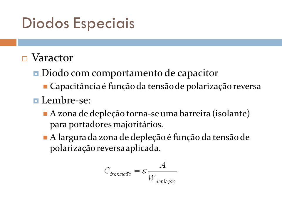Diodos Especiais Varactor Diodo com comportamento de capacitor Capacitância é função da tensão de polarização reversa Lembre-se: A zona de depleção torna-se uma barreira (isolante) para portadores majoritários.