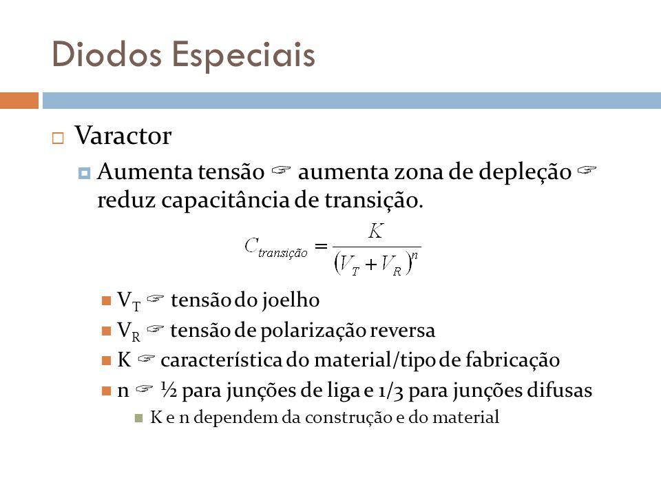 Diodos Especiais Varactor Aumenta tensão aumenta zona de depleção reduz capacitância de transição.
