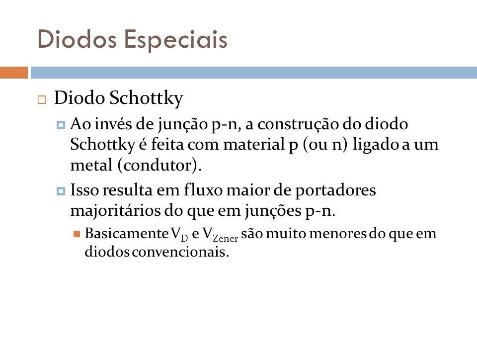 Diodos Especiais Diodo Schottky Ao invés de junção p-n, a construção do diodo Schottky é feita com material p (ou n) ligado a um metal (condutor).