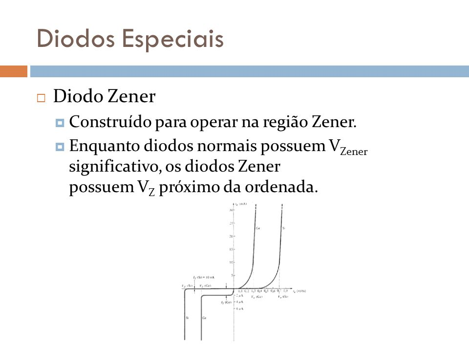 Diodos Especiais Diodo Zener Ligado: quando polarizado reversamente Desligado: quando polarizado reversamente entre zero e V Zener.