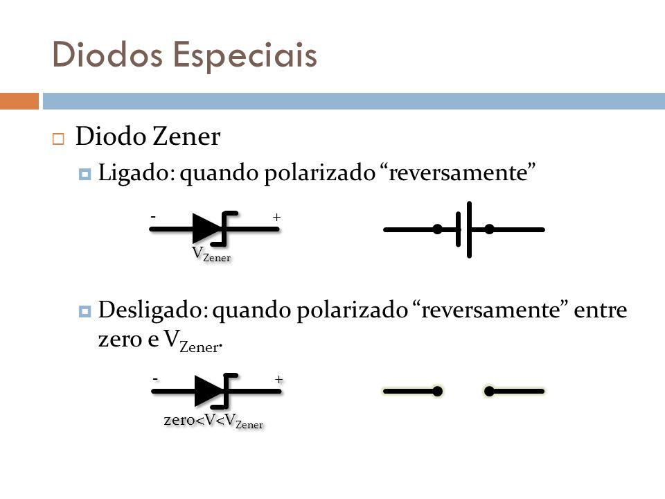 Diodos Especiais Diodo Zener O que acontece com este diodo quando é polarizado diretamente?