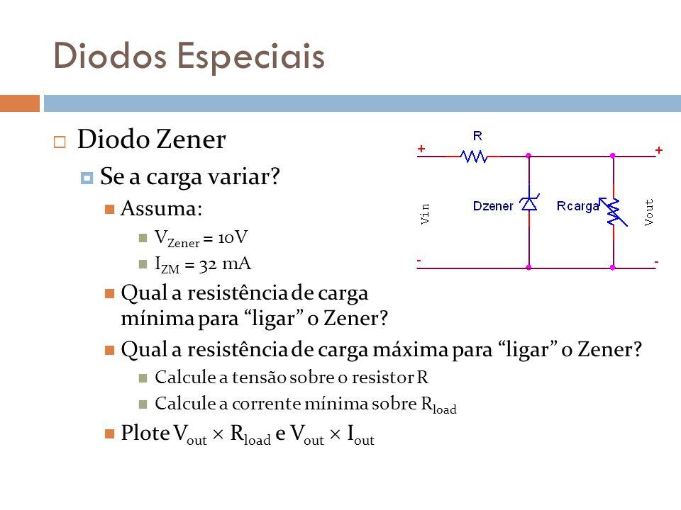 Diodos Especiais Diodo Zener Se a tensão de entrada variar.