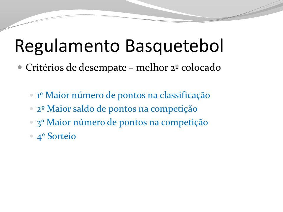 Regulamento Basquetebol Critérios de desempate – melhor 2º colocado 1º Maior número de pontos na classificação 2º Maior saldo de pontos na competição