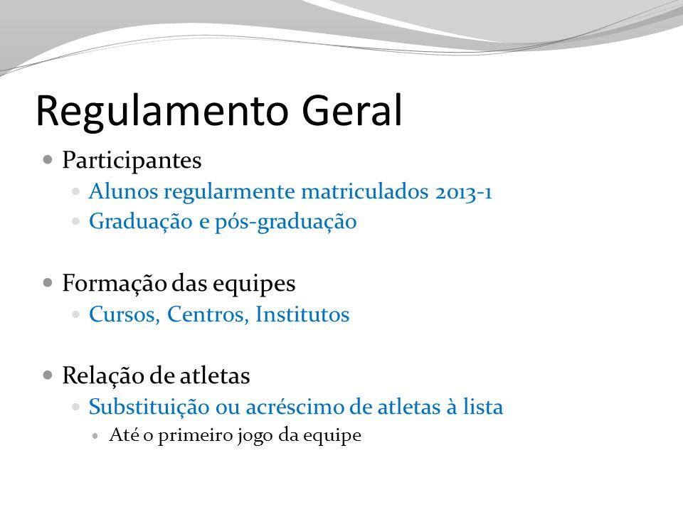 Regulamento Geral Participantes Alunos regularmente matriculados 2013-1 Graduação e pós-graduação Formação das equipes Cursos, Centros, Institutos Rel
