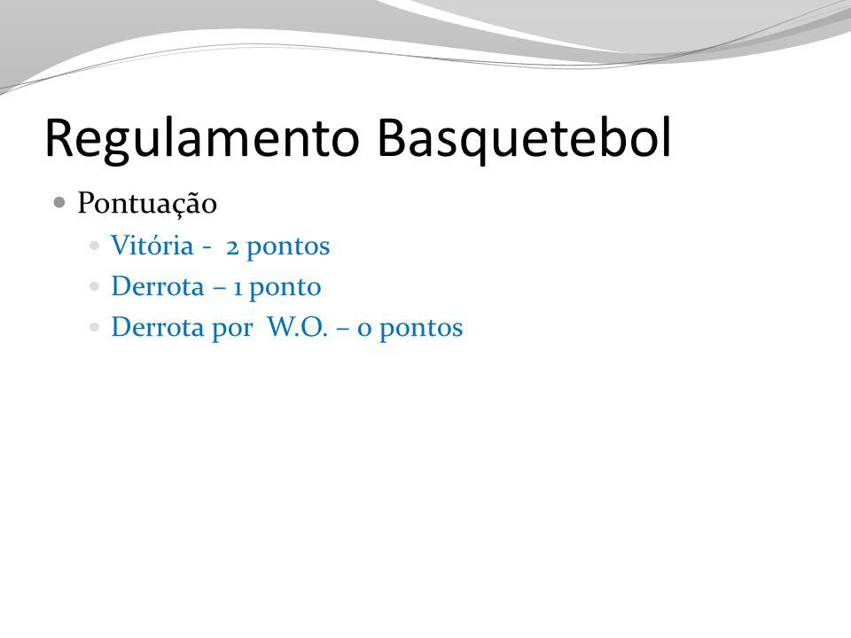Regulamento Basquetebol Pontuação Vitória - 2 pontos Derrota – 1 ponto Derrota por W.O. – 0 pontos