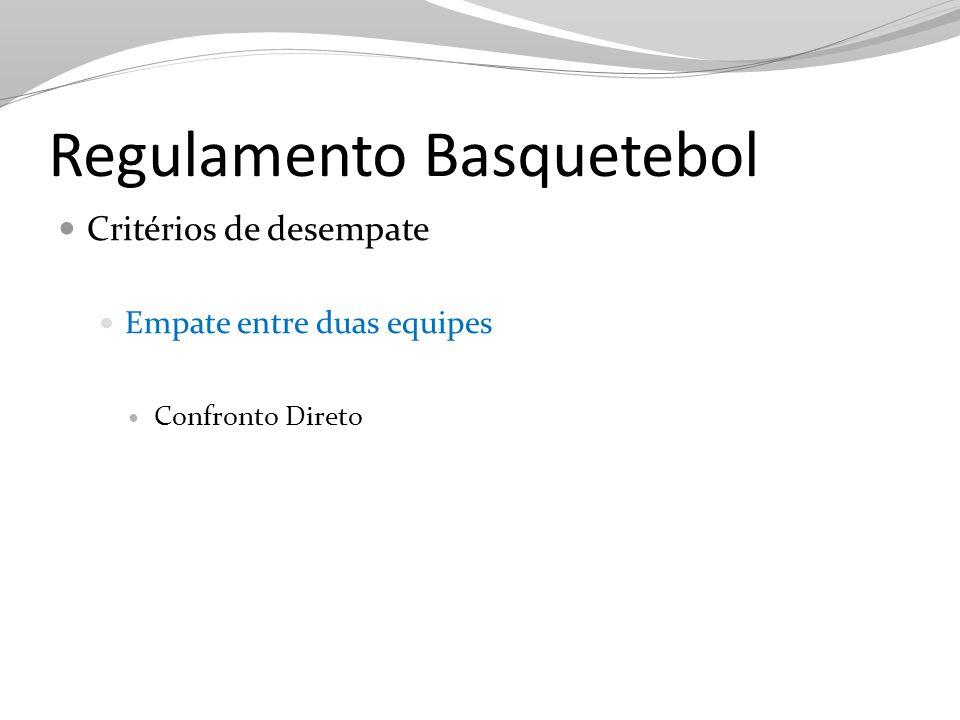 Regulamento Basquetebol Critérios de desempate Empate entre duas equipes Confronto Direto