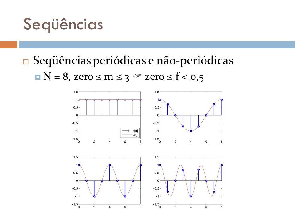 Seqüências Seqüências periódicas e não-periódicas N = 8, zero m 3 zero f < 0,5