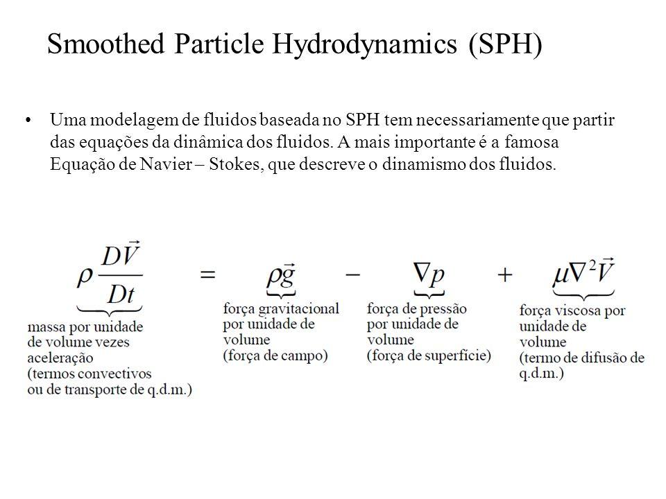 Smoothed Particle Hydrodynamics (SPH) Uma modelagem de fluidos baseada no SPH tem necessariamente que partir das equações da dinâmica dos fluidos. A m