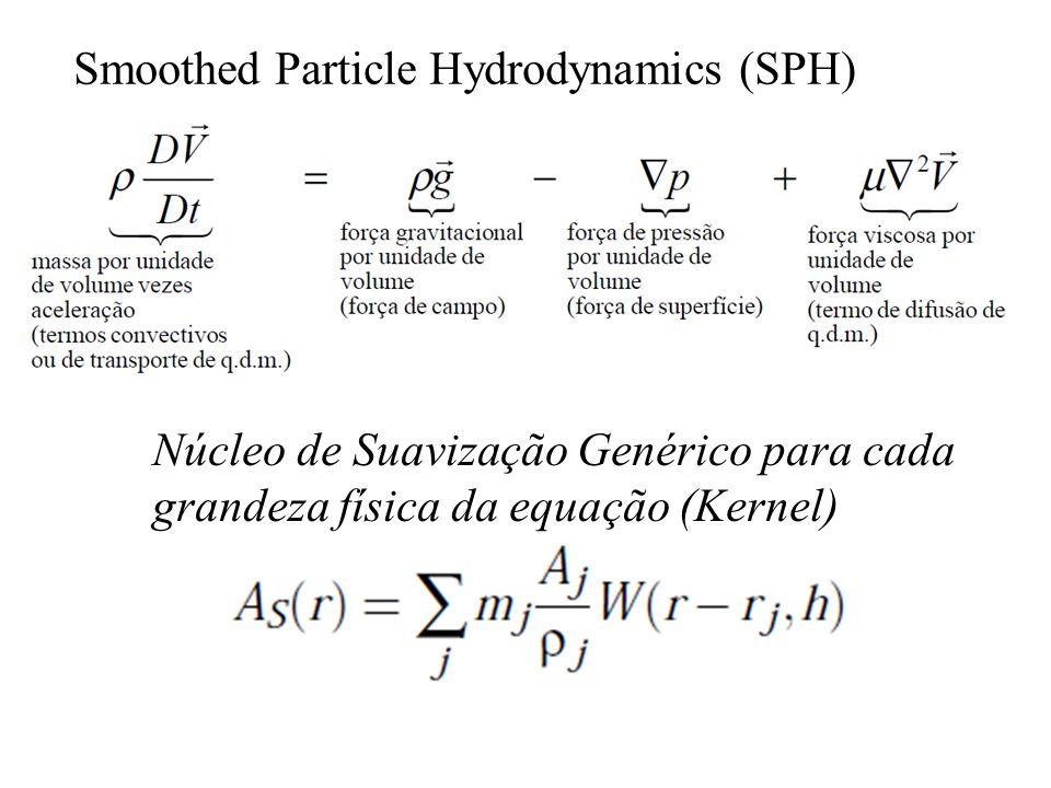 Smoothed Particle Hydrodynamics (SPH) Núcleo de Suavização Genérico para cada grandeza física da equação (Kernel)