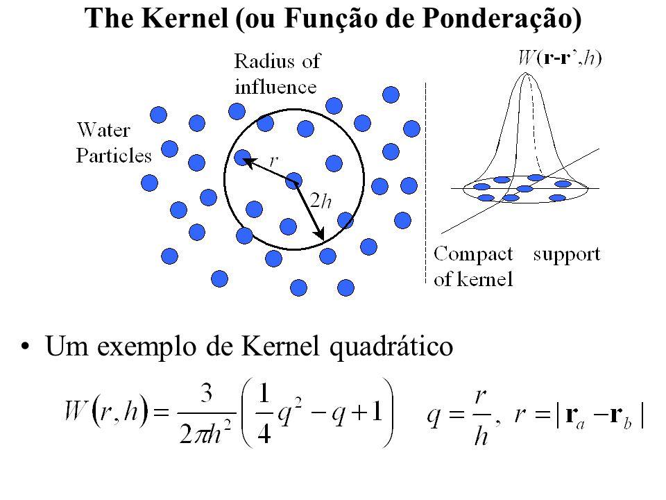 The Kernel (ou Função de Ponderação) Um exemplo de Kernel quadrático