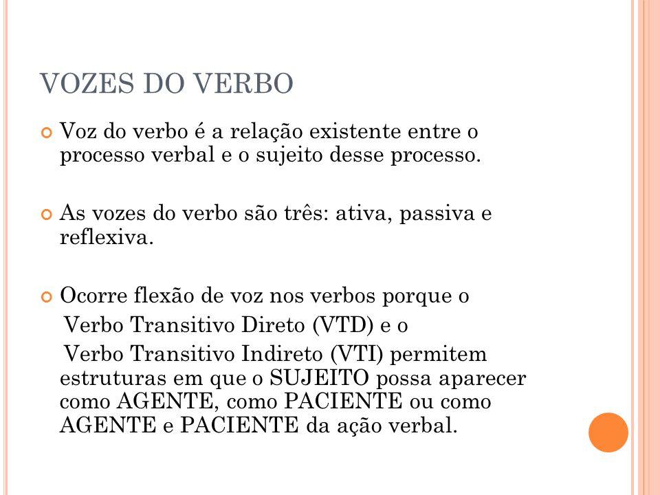 VOZES DO VERBO Voz do verbo é a relação existente entre o processo verbal e o sujeito desse processo. As vozes do verbo são três: ativa, passiva e ref