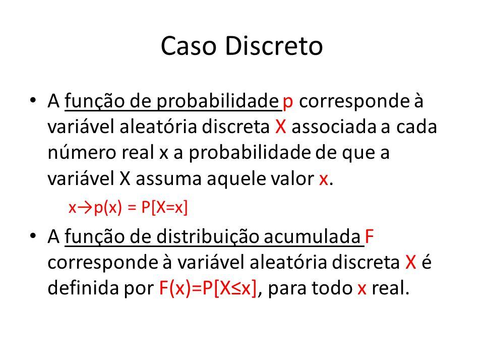 Caso Discreto A função de probabilidade p corresponde à variável aleatória discreta X associada a cada número real x a probabilidade de que a variável
