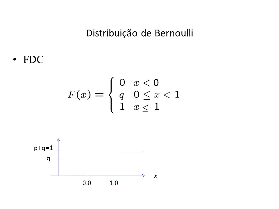 Distribuição de Bernoulli FDC x 0.01.0 q p+q=1 0
