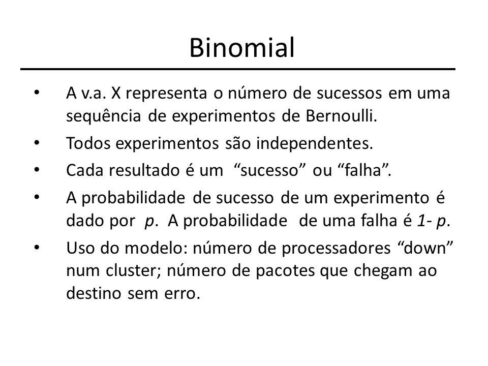 Binomial A v.a. X representa o número de sucessos em uma sequência de experimentos de Bernoulli. Todos experimentos são independentes. Cada resultado