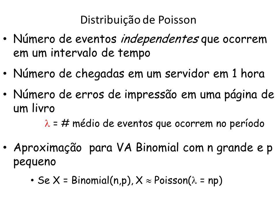 Distribuição de Poisson Número de eventos independentes que ocorrem em um intervalo de tempo Número de chegadas em um servidor em 1 hora Número de err