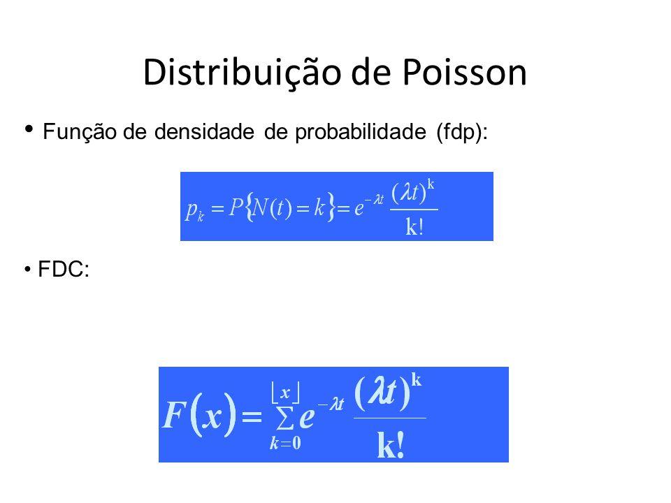 Função de densidade de probabilidade (fdp): FDC: Distribuição de Poisson