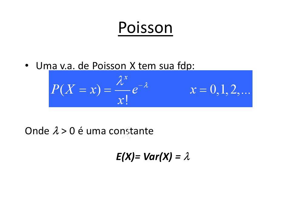 Poisson Uma v.a. de Poisson X tem sua fdp: Onde > 0 é uma constante E(X)= Var(X) =