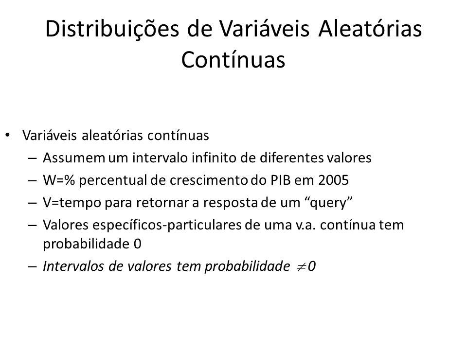 Distribuições de Variáveis Aleatórias Contínuas Variáveis aleatórias contínuas – Assumem um intervalo infinito de diferentes valores – W=% percentual