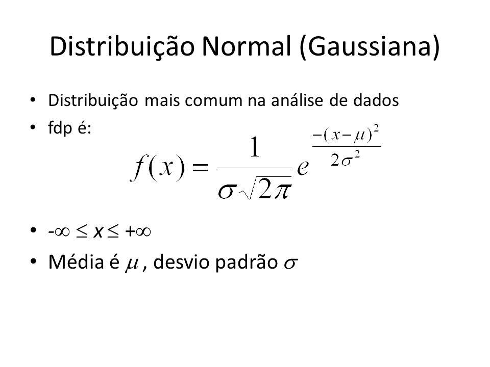 Distribuição Normal (Gaussiana) Distribuição mais comum na análise de dados fdp é: - x + Média é, desvio padrão