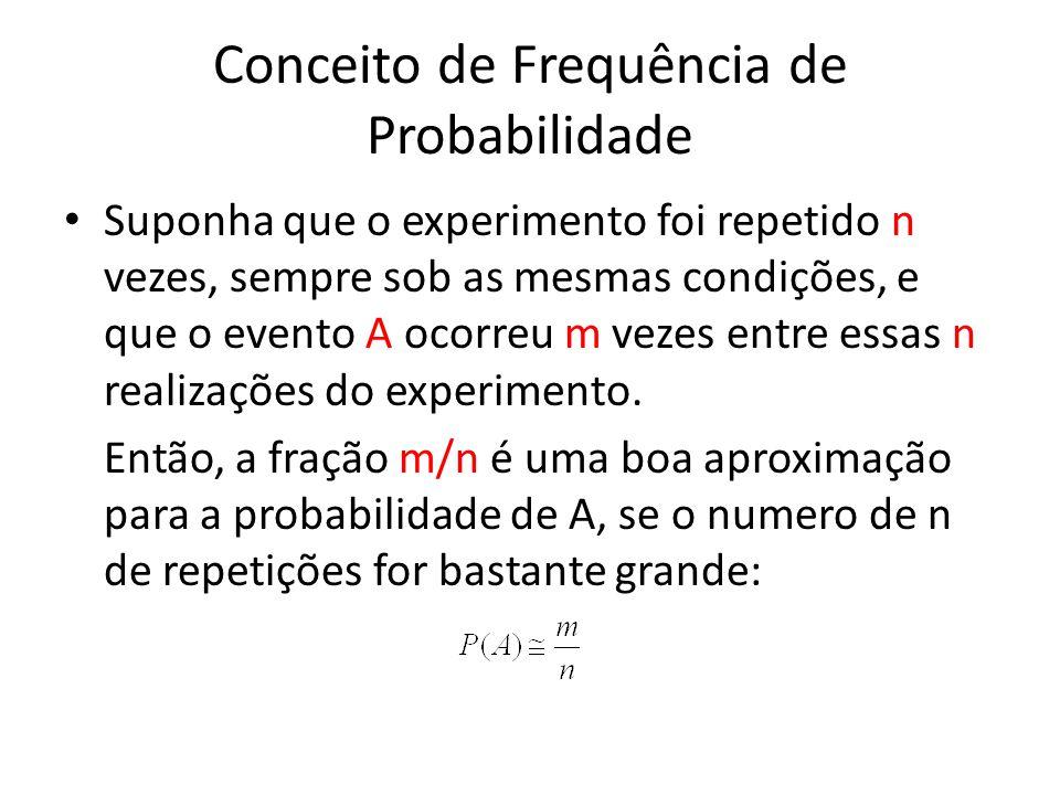 Conceito de Frequência de Probabilidade Suponha que o experimento foi repetido n vezes, sempre sob as mesmas condições, e que o evento A ocorreu m vez