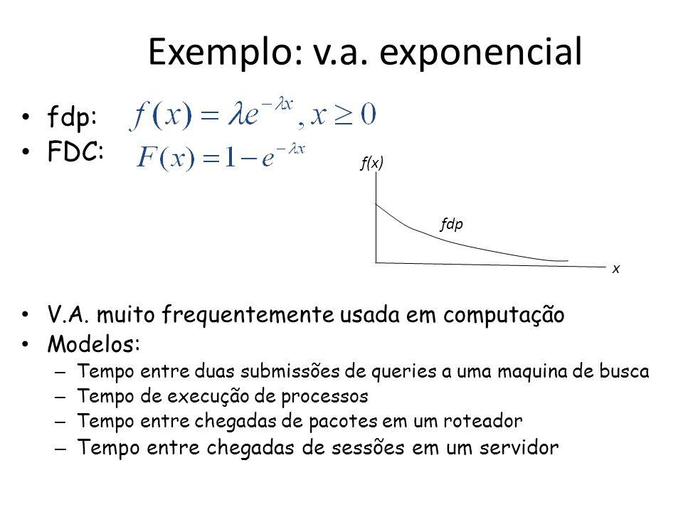 Exemplo: v.a. exponencial fdp: FDC: V.A. muito frequentemente usada em computação Modelos: – Tempo entre duas submissões de queries a uma maquina de b