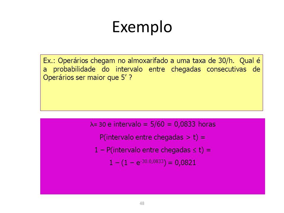 48 Exemplo Ex.: Operários chegam no almoxarifado a uma taxa de 30/h. Qual é a probabilidade do intervalo entre chegadas consecutivas de Operários ser