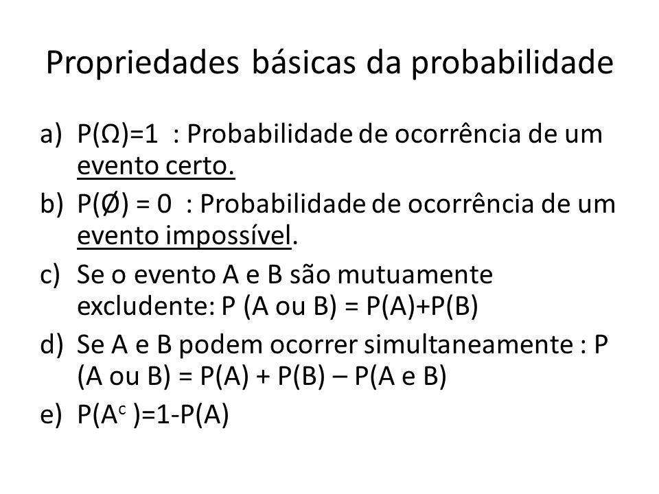Propriedades básicas da probabilidade a)P(Ω)=1 : Probabilidade de ocorrência de um evento certo. b)P(Ø) = 0 : Probabilidade de ocorrência de um evento