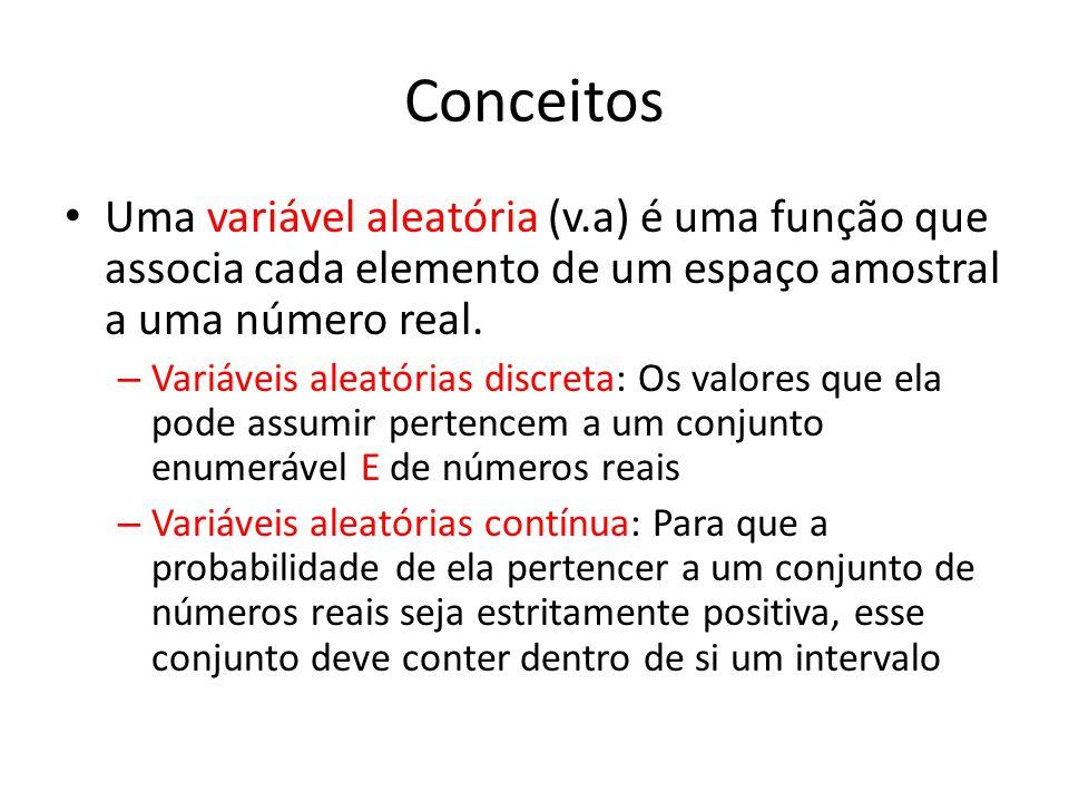 Conceitos Uma variável aleatória (v.a) é uma função que associa cada elemento de um espaço amostral a uma número real. – Variáveis aleatórias discreta