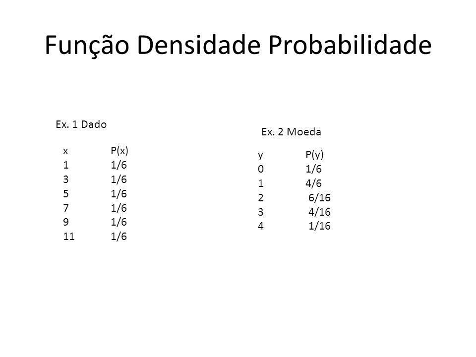 Função Densidade Probabilidade x P(x) 11/6 31/6 51/6 71/6 91/6 111/6 y P(y) 01/6 1 4/6 2 6/16 3 4/16 4 1/16 Ex. 1 Dado Ex. 2 Moeda