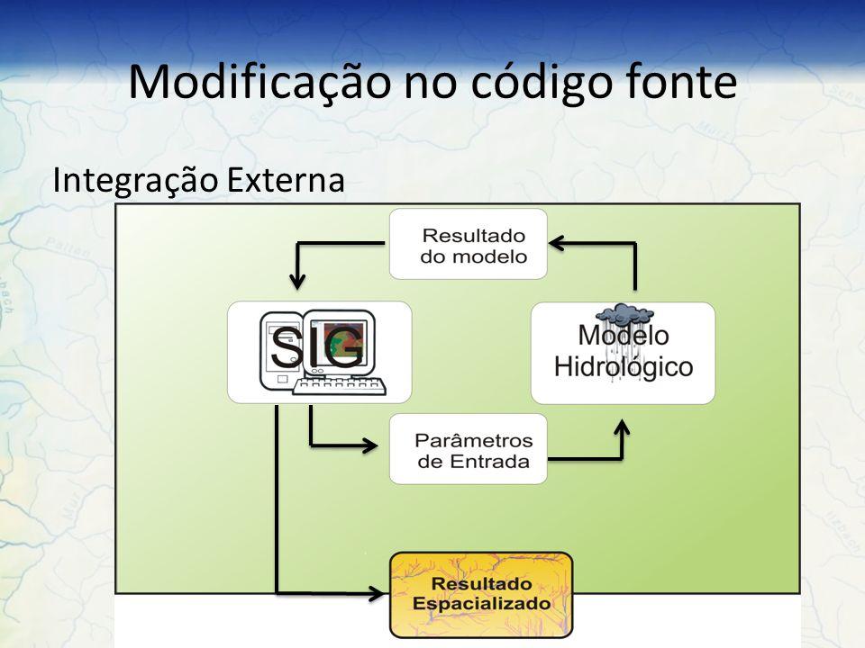 Modificação no código fonte Integração Interna – SIG no Modelo Modelo SIG