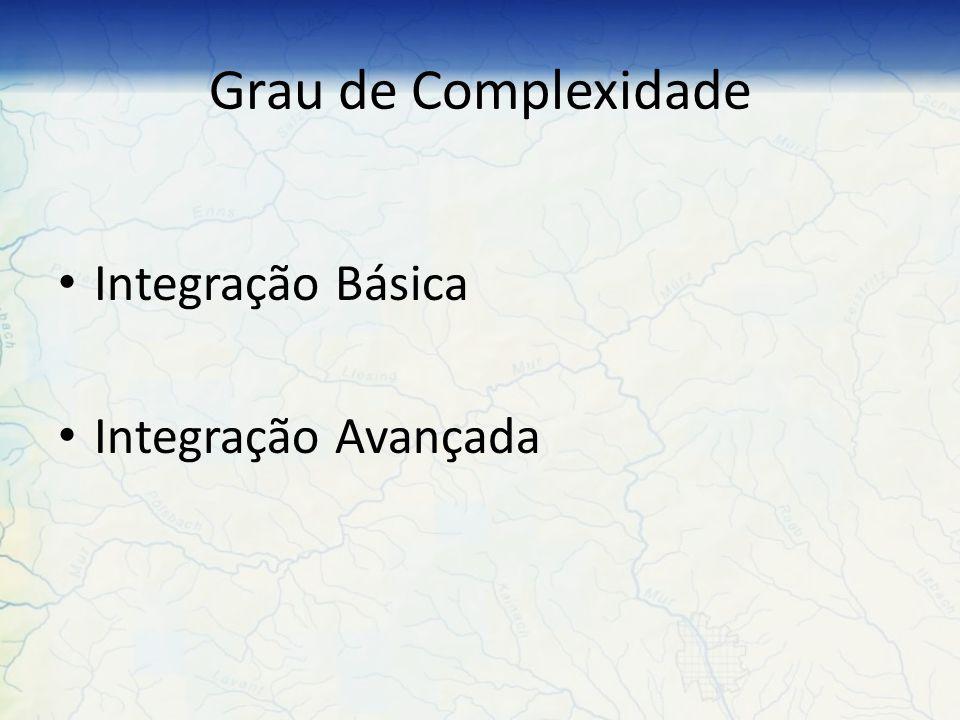 Sistematização das Abordagens CritérioClassificaçãoSub-classificação 1Sub-classificação 2 Relacionamento de Dados Com compartilhamento Sem compartilhamento Modificação no código fonte Integração externa Integração Interna Modelo no SIG Conectado Embutido SIG no modelo Grau de complexidade Integração Básica Integração Avançada