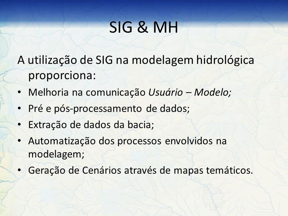 Breve Histórico SIG Livre Interoperabilidade SIG Livre Interoperabilidade Conceitualmente incompatíveis.