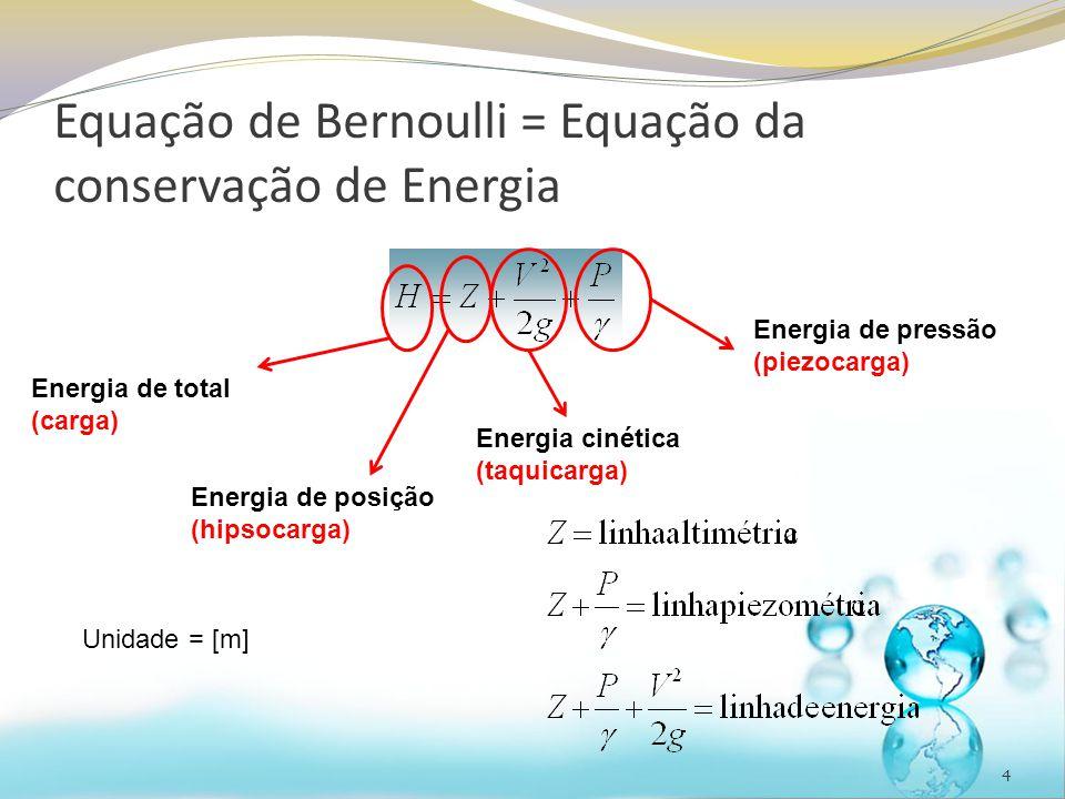 4 Equação de Bernoulli = Equação da conservação de Energia Energia de posição (hipsocarga) Energia cinética (taquicarga) Energia de pressão (piezocarga) Energia de total (carga) Unidade = [m]