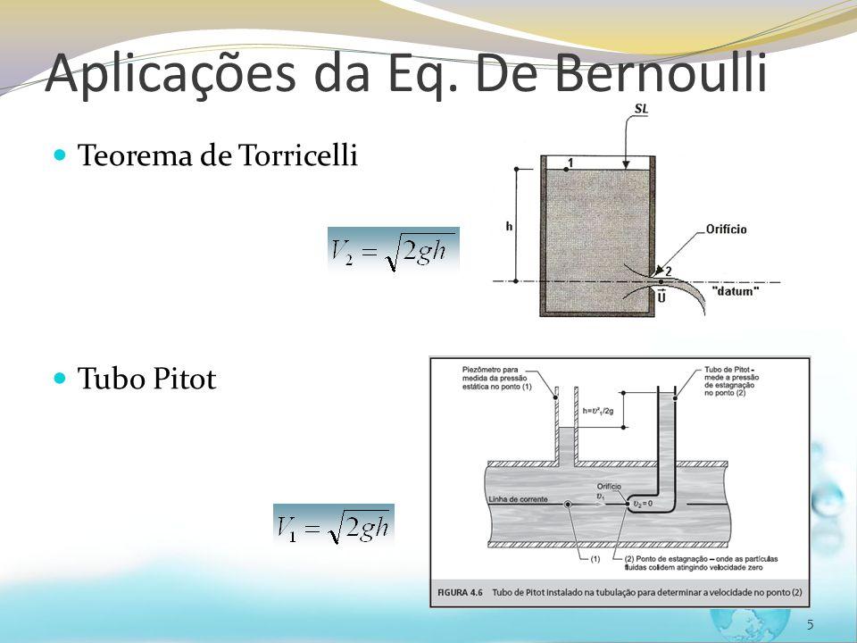 Aplicações da Eq. De Bernoulli Teorema de Torricelli Tubo Pitot 5
