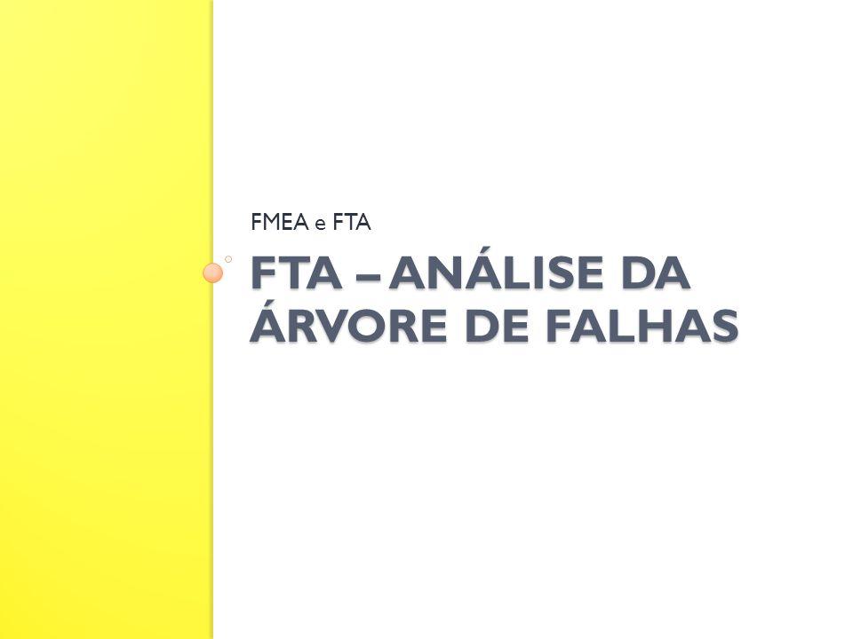 FTA – ANÁLISE DA ÁRVORE DE FALHAS FMEA e FTA