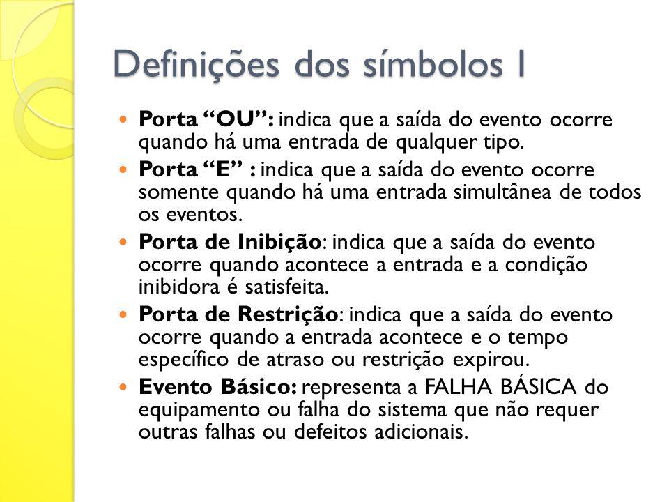 Definições dos símbolos I Porta OU: indica que a saída do evento ocorre quando há uma entrada de qualquer tipo. Porta E : indica que a saída do evento