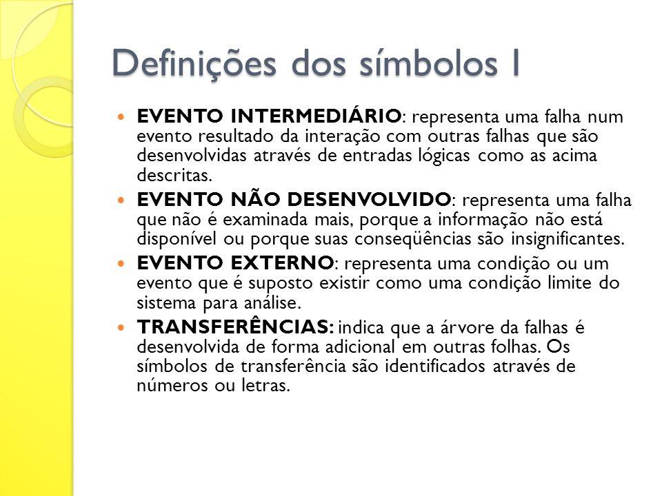 Definições dos símbolos I EVENTO INTERMEDIÁRIO: representa uma falha num evento resultado da interação com outras falhas que são desenvolvidas através